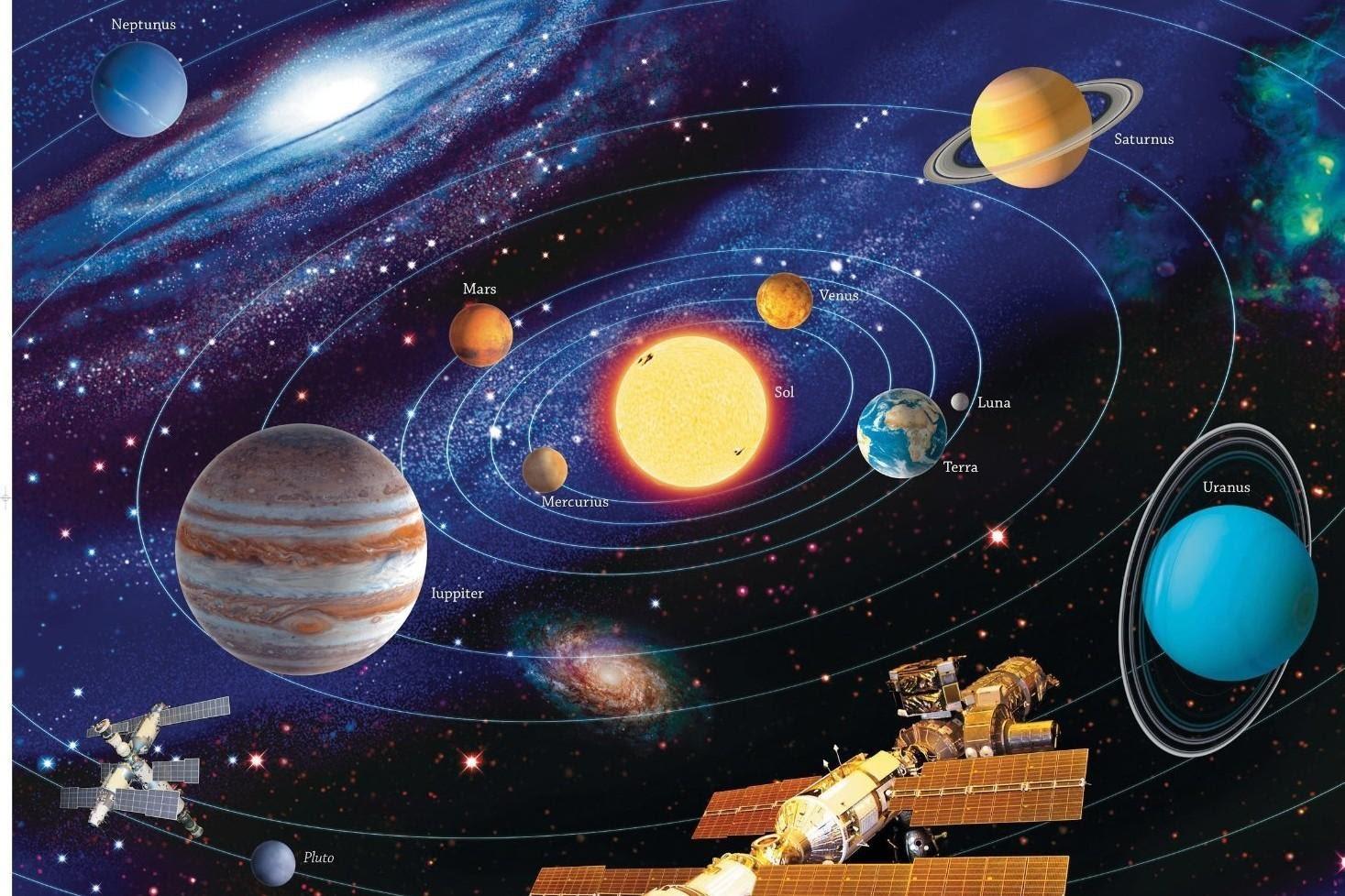 Il Sistema Solare Si Sta Gonfiando Cultura A Colori